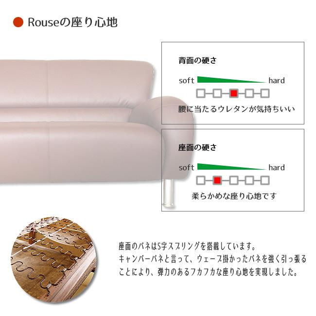 rouse-suwarigokochi